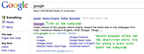 Google search keywords and description