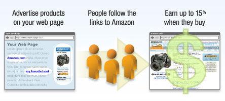Make Money on autopilot Through Micro Niche Websites