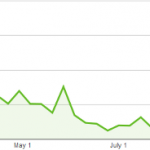 SpeckyGeek AdSense Income - January - November 2012