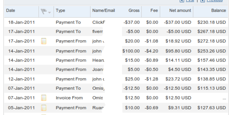 Income Report: Specky Geek Made $1,500 in January-March 2011